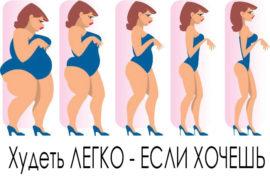 похудение женщин в домашних условиях - легко - диета