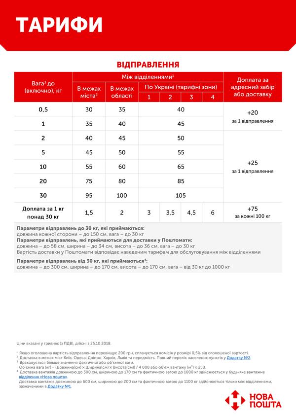 Спортивное питание в Украине базовые тарифы - как расчитать стоимость доставки спортивного питания оптом и в розницу - tvoy-prot.com.ua